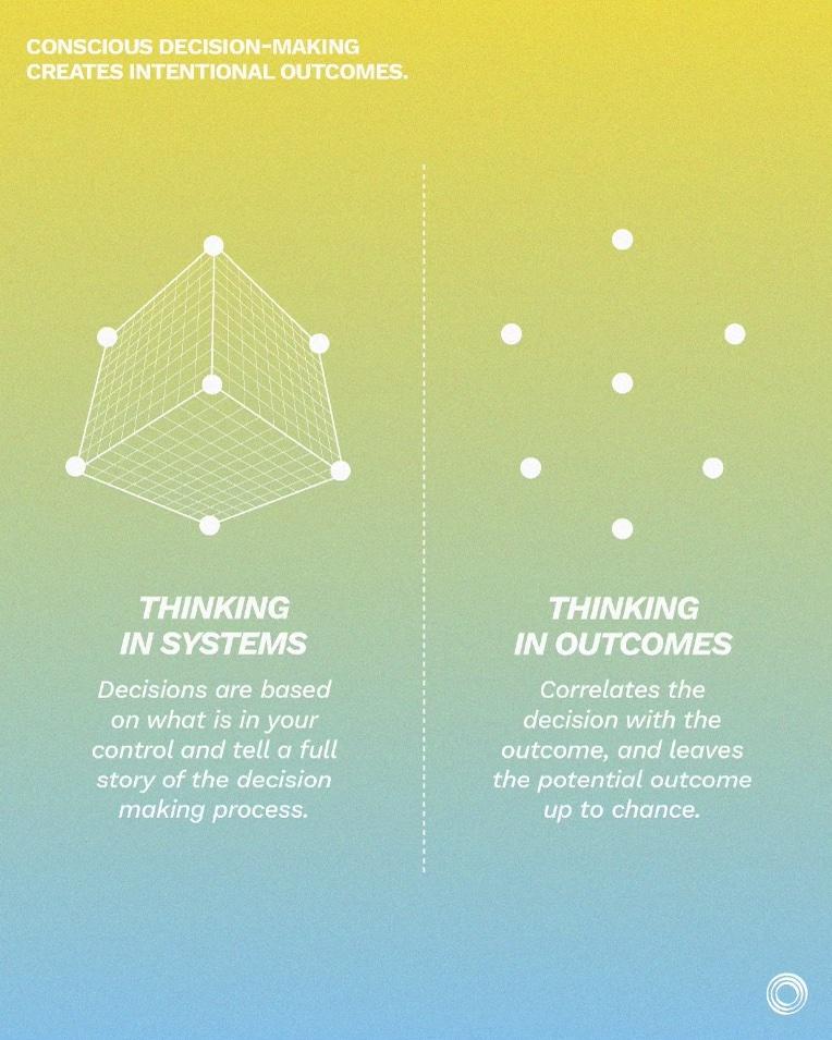 Stillness-diagram-decision-making